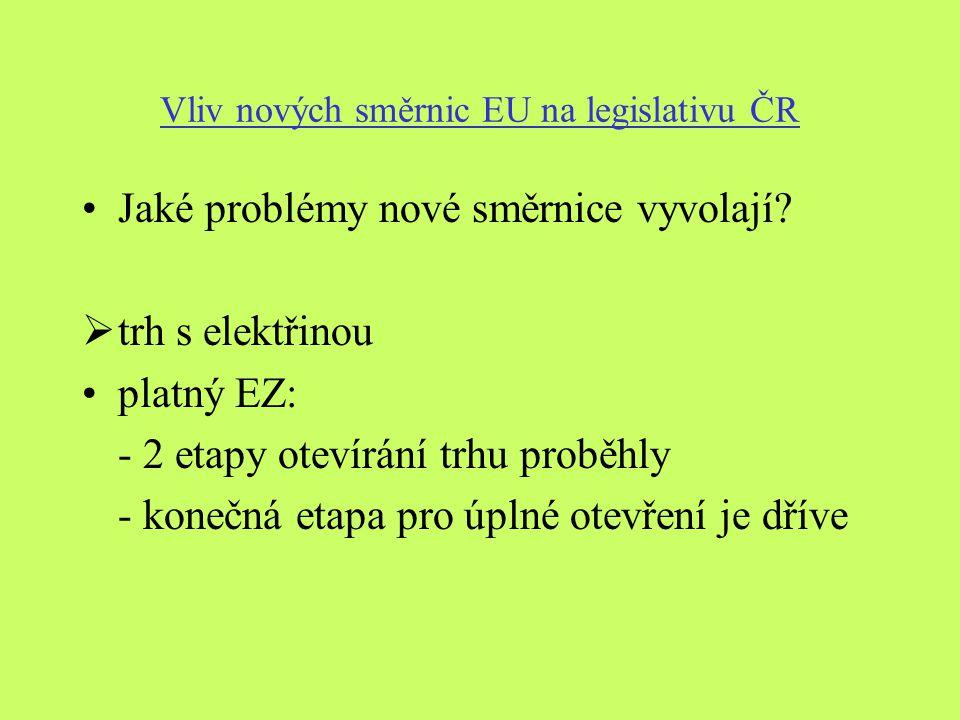 Vliv nových směrnic EU na legislativu ČR Jaké problémy nové směrnice vyvolají.