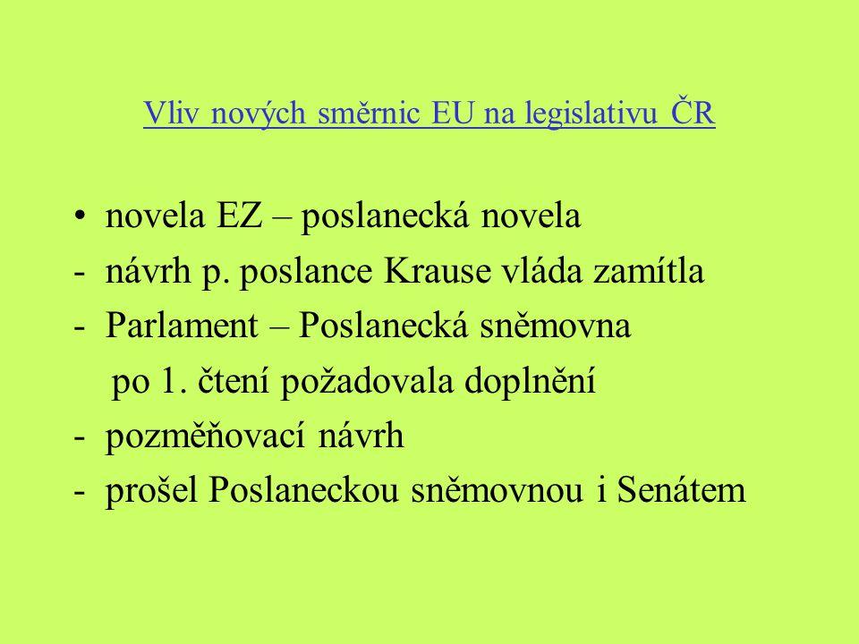 Vliv nových směrnic EU na legislativu ČR novela EZ – poslanecká novela -návrh p.