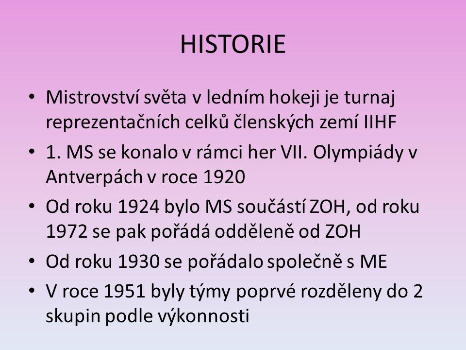 HISTORIE Mistrovství světa v ledním hokeji je turnaj reprezentačních celků členských zemí IIHF 1. MS se konalo v rámci her VII. Olympiády v Antverpách