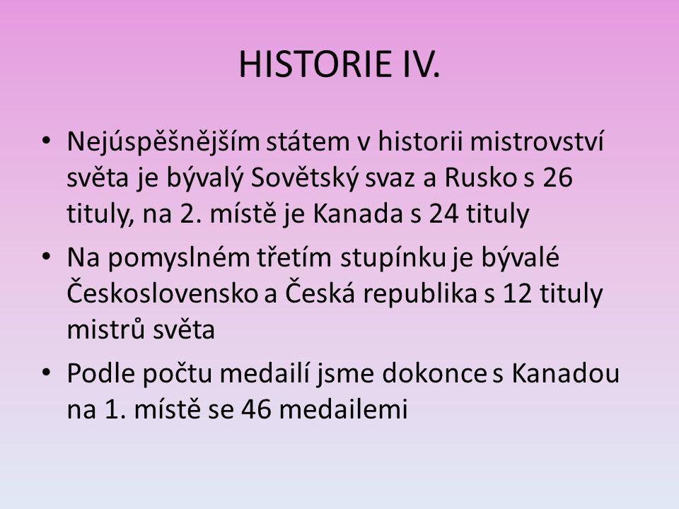 HISTORIE IV. Nejúspěšnějším státem v historii mistrovství světa je bývalý Sovětský svaz a Rusko s 26 tituly, na 2. místě je Kanada s 24 tituly Na pomy