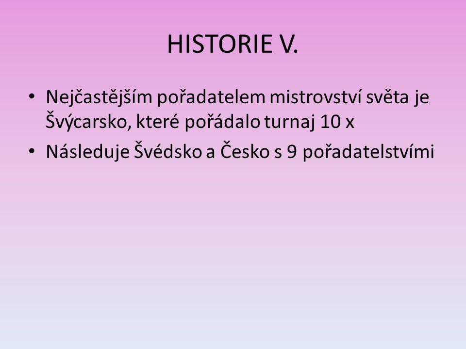 HISTORIE V. Nejčastějším pořadatelem mistrovství světa je Švýcarsko, které pořádalo turnaj 10 x Následuje Švédsko a Česko s 9 pořadatelstvími
