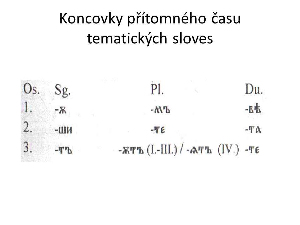 Rozdělení sloves I.třídy Slovesa I.
