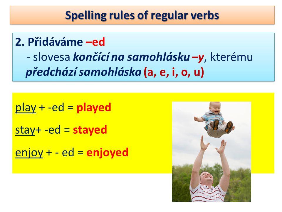 Spelling rules of regular verbs 2.