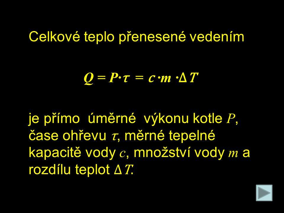 Celkové teplo přenesené vedením Q = P∙ τ = c ∙m ∙ ΔT je přímo úměrné výkonu kotle P, čase ohřevu τ, měrné tepelné kapacitě vody c, množství vody m a r