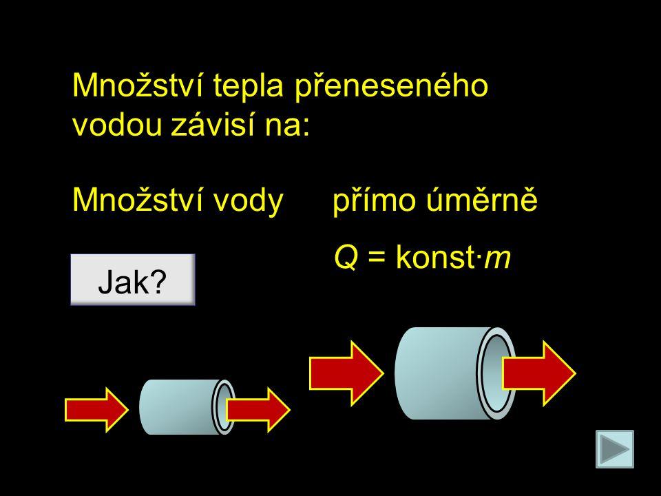 Množství tepla přeneseného vodou závisí na: Množství vody Jak? přímo úměrně Q = konst∙m
