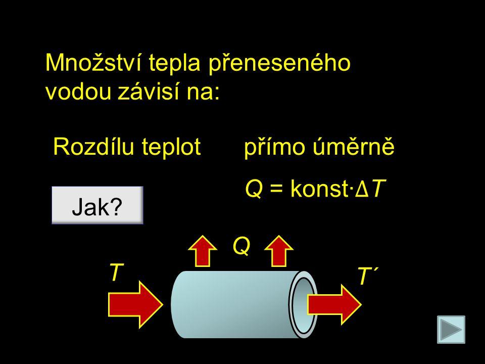 Množství tepla přeneseného vodou závisí na: Rozdílu teplot Jak? přímo úměrně Q = konst∙ Δ T T T´ Q