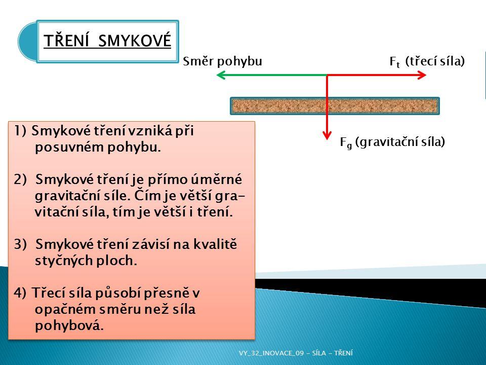 TŘENÍ SMYKOVÉ F g (gravitační síla) Směr pohybuF t (třecí síla) 1)Smykové tření vzniká při posuvném pohybu. 2) Smykové tření je přímo úměrné gravitačn