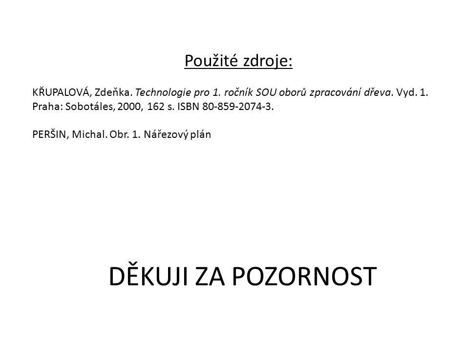 DĚKUJI ZA POZORNOST Použité zdroje: KŘUPALOVÁ, Zdeňka. Technologie pro 1. ročník SOU oborů zpracování dřeva. Vyd. 1. Praha: Sobotáles, 2000, 162 s. IS