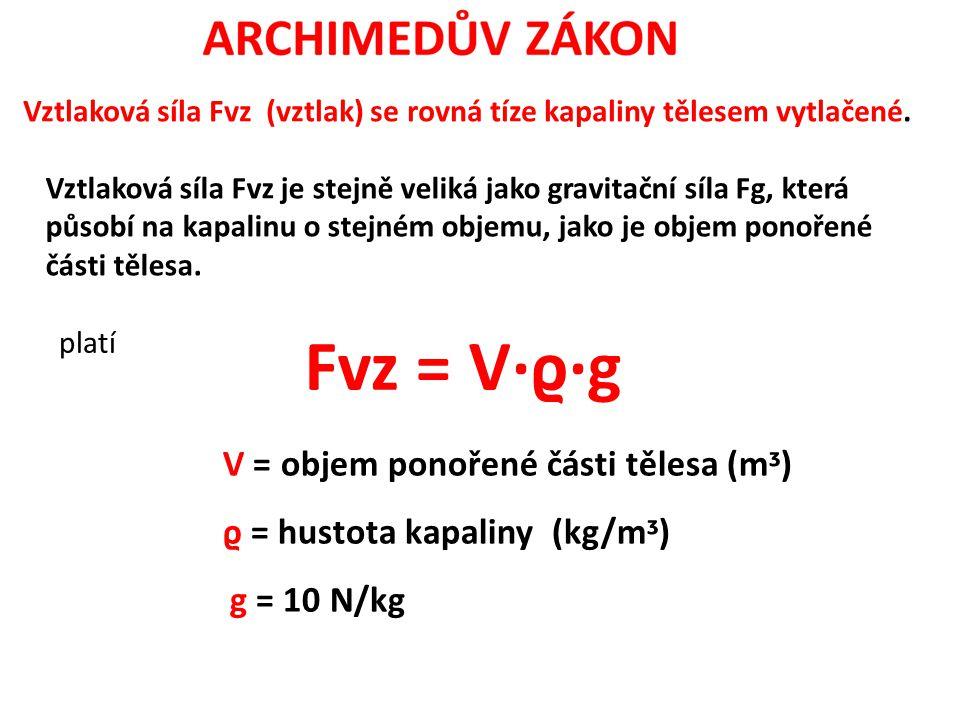 Vztlaková síla Fvz (vztlak) se rovná tíze kapaliny tělesem vytlačené. Vztlaková síla Fvz je stejně veliká jako gravitační síla Fg, která působí na kap