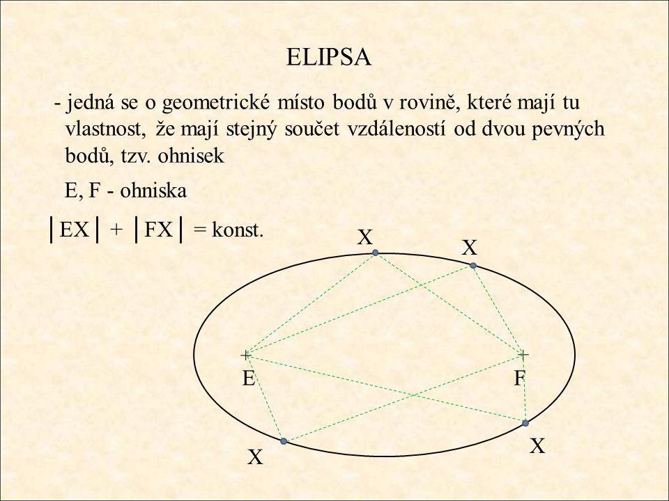 ELIPSA - jedná se o geometrické místo bodů v rovině, které mají tu vlastnost, že mají stejný součet vzdáleností od dvou pevných bodů, tzv. ohnisek FE