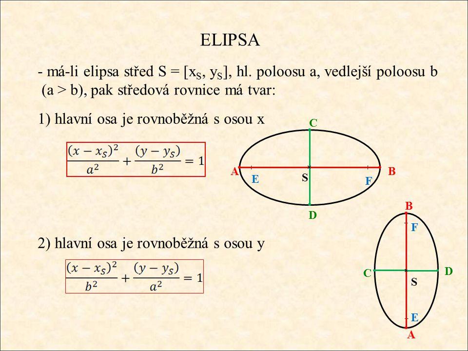 ELIPSA F E AB C D S - má-li elipsa střed S = [x S, y S ], hl. poloosu a, vedlejší poloosu b (a > b), pak středová rovnice má tvar: 1) hlavní osa je ro