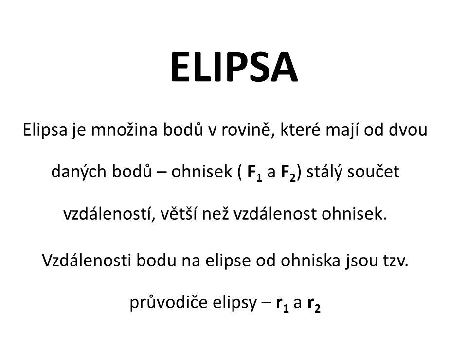 ELIPSA Elipsa je množina bodů v rovině, které mají od dvou daných bodů – ohnisek ( F 1 a F 2 ) stálý součet vzdáleností, větší než vzdálenost ohnisek.