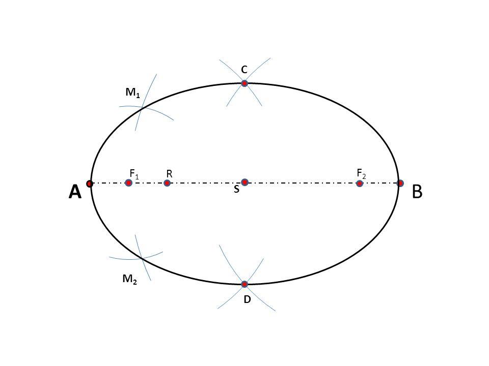 2) Konstrukce hyperoskulačních kružnic elipsy Příklad: Sestrojte elipsu, znáte-li velikost její hlavní a vedlejší osy (AB = 100; CD = 60)