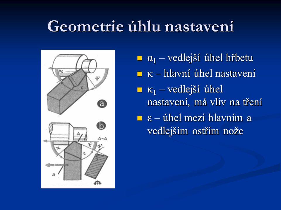 Geometrie úhlu nastavení α 1 – vedlejší úhel hřbetu κ – hlavní úhel nastavení κ 1 – vedlejší úhel nastavení, má vliv na tření ε – úhel mezi hlavním a vedlejším ostřím nože