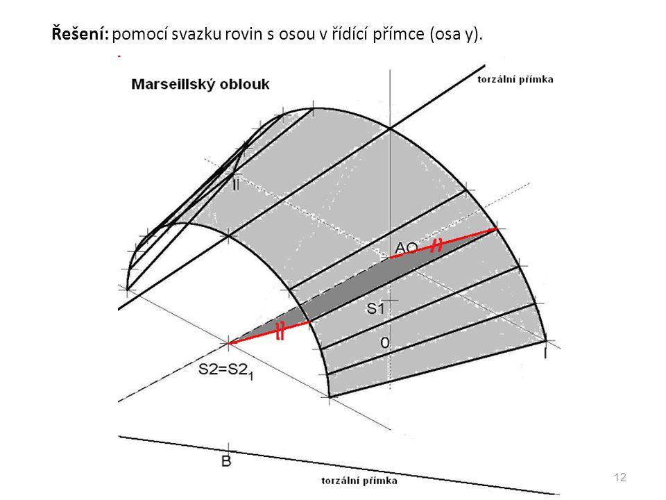Řešení: pomocí svazku rovin s osou v řídící přímce (osa y). 12