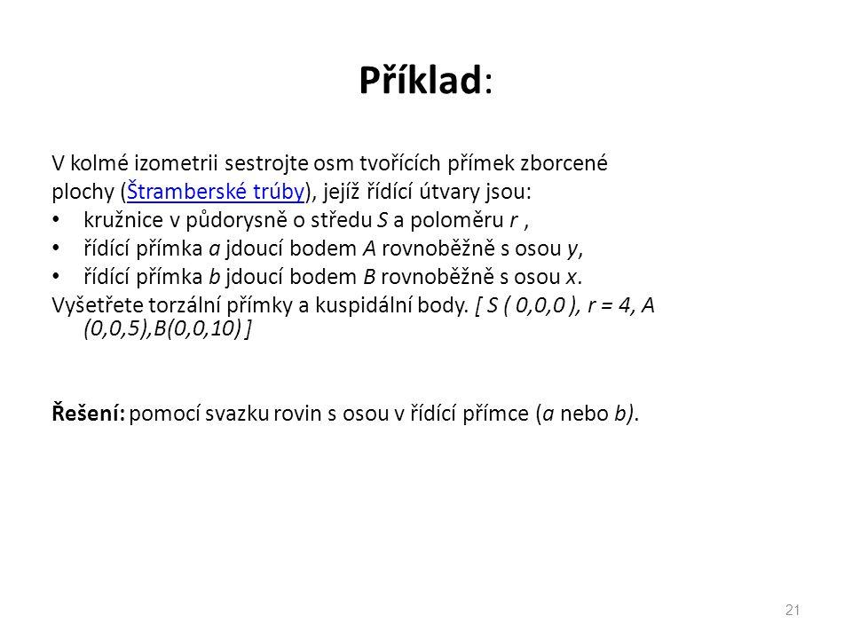 Příklad: V kolmé izometrii sestrojte osm tvořících přímek zborcené plochy (Štramberské trúby), jejíž řídící útvary jsou:Štramberské trúby kružnice v p