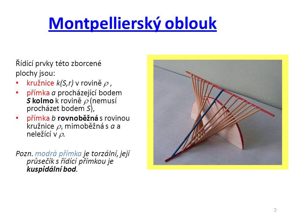 Montpellierský oblouk Řídící prvky této zborcené plochy jsou: kružnice k(S,r) v rovině , přímka a procházející bodem S kolmo k rovině  (nemusí proch