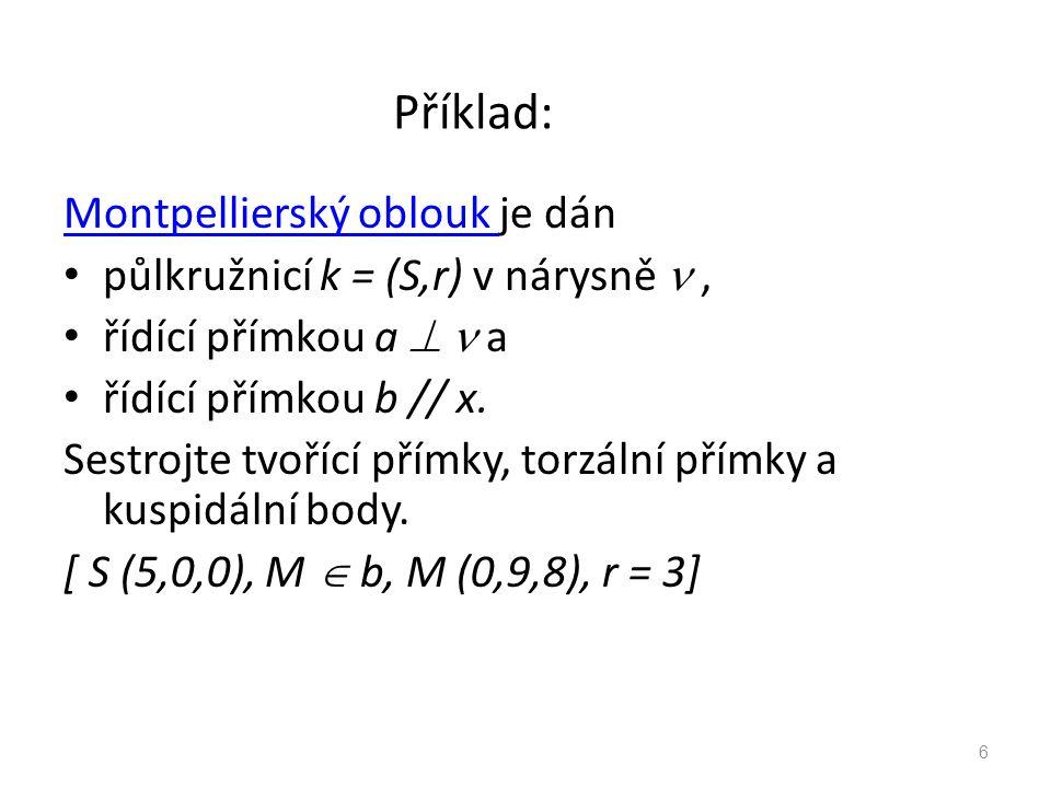 Příklad: Montpellierský oblouk Montpellierský oblouk je dán půlkružnicí k = (S,r) v nárysně, řídící přímkou a  a řídící přímkou b // x. Sestrojte tvo