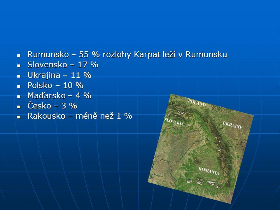 Rumunsko – 55 % rozlohy Karpat leží v Rumunsku Rumunsko – 55 % rozlohy Karpat leží v Rumunsku Slovensko – 17 % Slovensko – 17 % Ukrajina – 11 % Ukraji