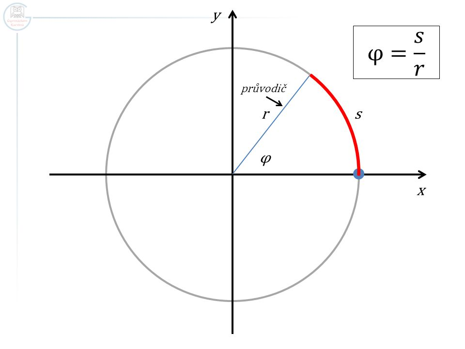x y r s φ průvodič