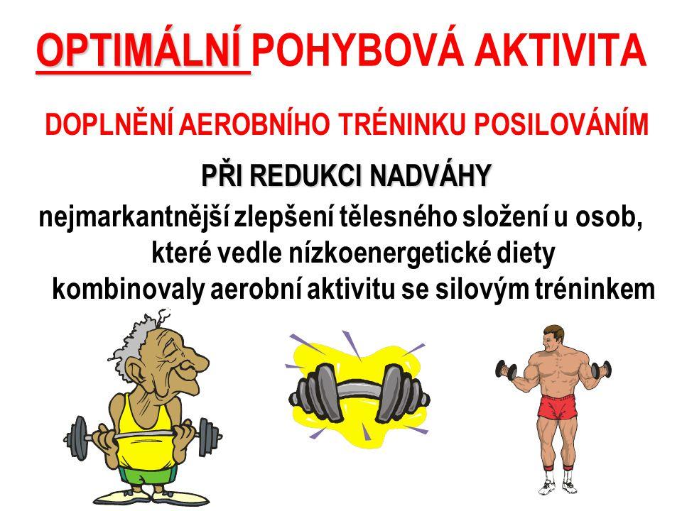 OPTIMÁLNÍ OPTIMÁLNÍ POHYBOVÁ AKTIVITA PŘI REDUKCI NADVÁHY DOPLNĚNÍ AEROBNÍHO TRÉNINKU POSILOVÁNÍM nejmarkantnější zlepšení tělesného složení u osob, které vedle nízkoenergetické diety kombinovaly aerobní aktivitu se silovým tréninkem