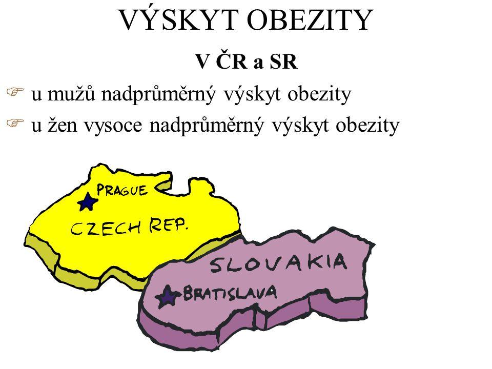 VÝSKYT OBEZITY V ČR a SR  u mužů nadprůměrný výskyt obezity  u žen vysoce nadprůměrný výskyt obezity