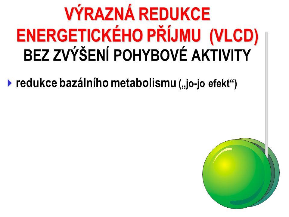 """VÝRAZNÁ REDUKCE ENERGETICKÉHO PŘÍJMU (VLCD) VÝRAZNÁ REDUKCE ENERGETICKÉHO PŘÍJMU (VLCD) BEZ ZVÝŠENÍ POHYBOVÉ AKTIVITY  redukce bazálního metabolismu (""""jo-jo efekt )"""