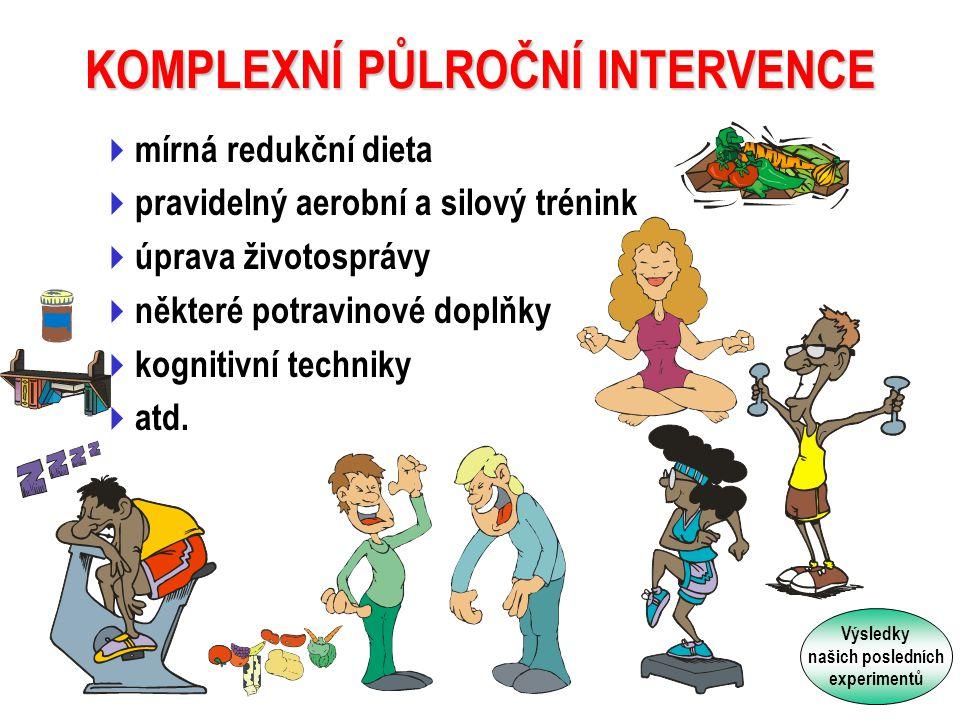 KOMPLEXNÍ PŮLROČNÍ INTERVENCE  mírná redukční dieta  pravidelný aerobní a silový trénink  úprava životosprávy  některé potravinové doplňky  kognitivní techniky  atd.