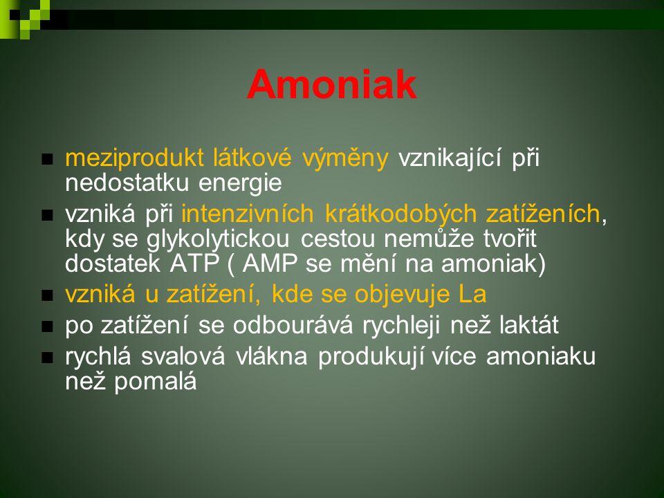 Amoniak meziprodukt látkové výměny vznikající při nedostatku energie vzniká při intenzivních krátkodobých zatíženích, kdy se glykolytickou cestou nemů