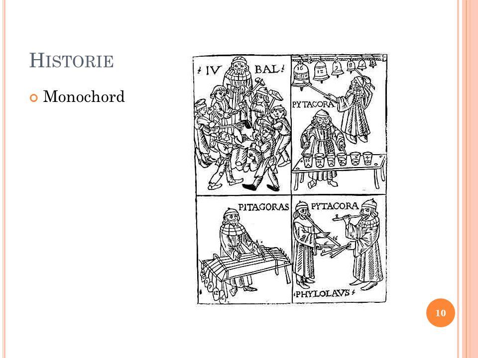 H ISTORIE Monochord 10