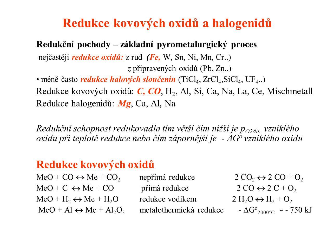Redukce kovových oxidů a halogenidů Redukční pochody – základní pyrometalurgický proces nejčastěji redukce oxidů: z rud (Fe, W, Sn, Ni, Mn, Cr..) z připravených oxidů (Pb, Zn..) méně často redukce halových sloučenin (TiCl 4, ZrCl 4,SiCl 4, UF 4..) Redukce kovových oxidů: C, CO, H 2, Al, Si, Ca, Na, La, Ce, Mischmetall Redukce halogenidů: Mg, Ca, Al, Na Redukční schopnost redukovadla tím větší čím nižší je p O2dis.