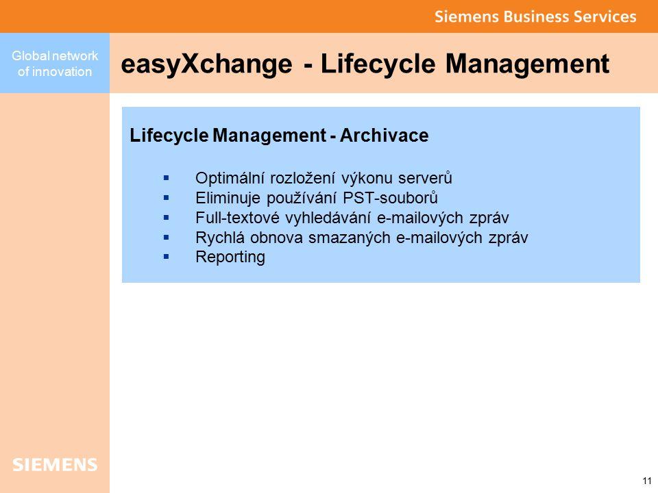 Global network of innovation 11 easyXchange - Lifecycle Management Lifecycle Management - Archivace  Optimální rozložení výkonu serverů  Eliminuje používání PST-souborů  Full-textové vyhledávání e-mailových zpráv  Rychlá obnova smazaných e-mailových zpráv  Reporting