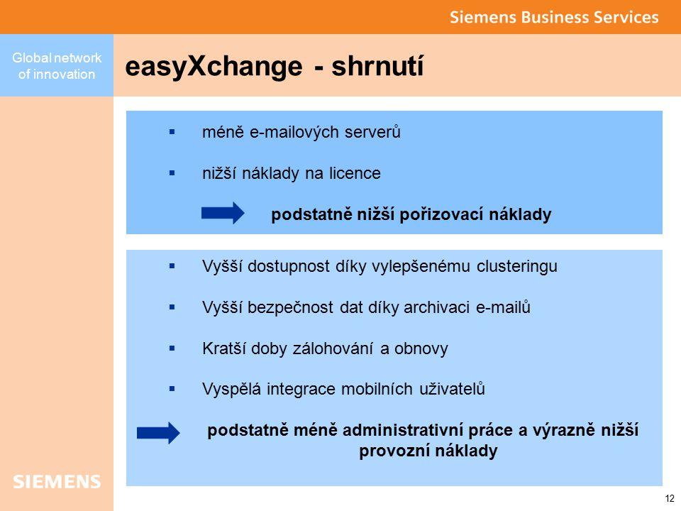 Global network of innovation 12 easyXchange - shrnutí  Vyšší dostupnost díky vylepšenému clusteringu  Vyšší bezpečnost dat díky archivaci e-mailů  Kratší doby zálohování a obnovy  Vyspělá integrace mobilních uživatelů podstatně méně administrativní práce a výrazně nižší provozní náklady  méně e-mailových serverů  nižší náklady na licence podstatně nižší pořizovací náklady