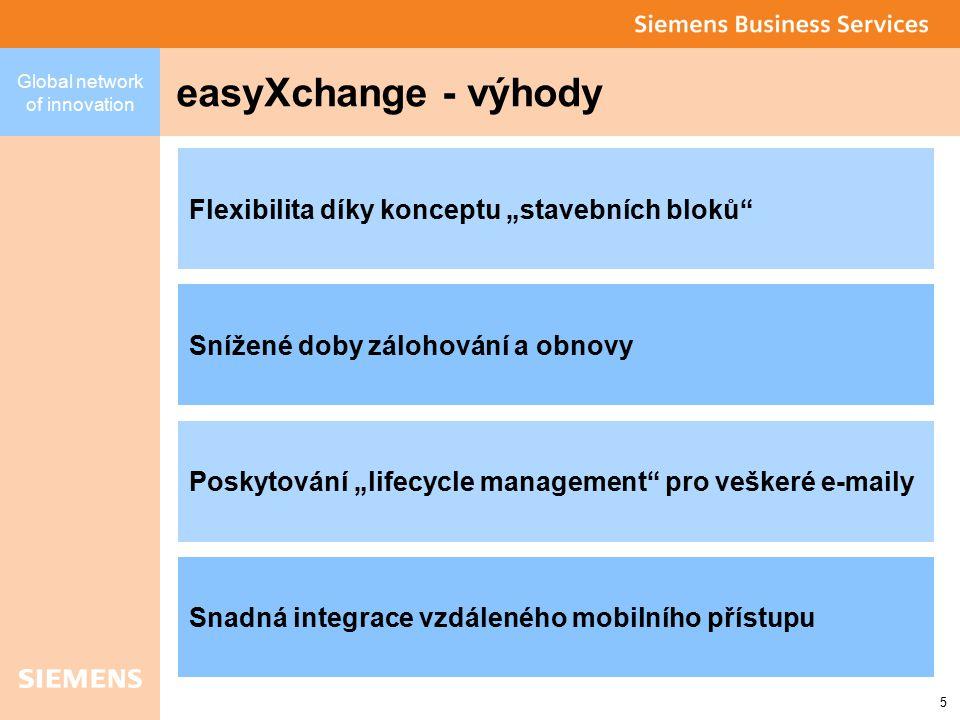"""Global network of innovation 5 easyXchange - výhody Flexibilita díky konceptu """"stavebních bloků Snížené doby zálohování a obnovy Poskytování """"lifecycle management pro veškeré e-maily Snadná integrace vzdáleného mobilního přístupu"""
