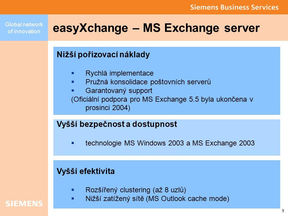 Global network of innovation 9 easyXchange – MS Exchange server Nižší pořizovací náklady  Rychlá implementace  Pružná konsolidace poštovních serverů  Garantovaný support (Oficiální podpora pro MS Exchange 5.5 byla ukončena v prosinci 2004) Vyšší efektivita  Rozšířený clustering (až 8 uzlů)  Nižší zatížený sítě (MS Outlook cache mode) Vyšší bezpečnost a dostupnost  technologie MS Windows 2003 a MS Exchange 2003