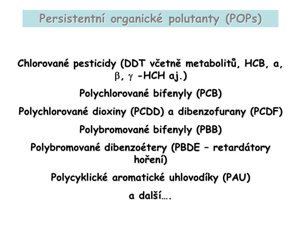 Chlorované pesticidy (DDT včetně metabolitů, HCB, a, ,  -HCH aj.) Polychlorované bifenyly (PCB) Polychlorované dioxiny (PCDD) a dibenzofurany (PCDF)
