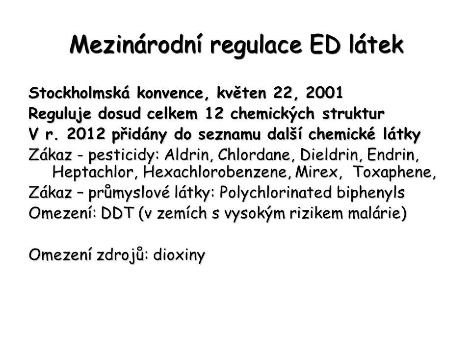 Mezinárodní regulace ED látek Stockholmská konvence, květen 22, 2001 Reguluje dosud celkem 12 chemických struktur V r.