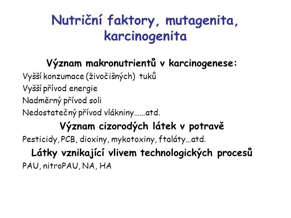 Nutriční faktory, mutagenita, karcinogenita Význam makronutrientů v karcinogenese: Vyšší konzumace (živočišných) tuků Vyšší přívod energie Nadměrný přívod soli Nedostatečný přívod vlákniny……atd.