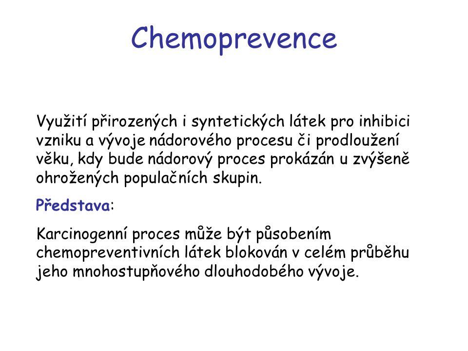 Chemoprevence Využití přirozených i syntetických látek pro inhibici vzniku a vývoje nádorového procesu či prodloužení věku, kdy bude nádorový proces prokázán u zvýšeně ohrožených populačních skupin.