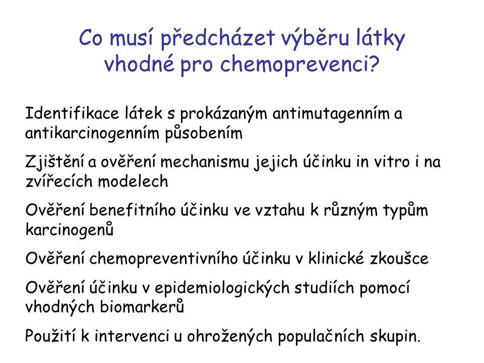 Co musí předcházet výběru látky vhodné pro chemoprevenci? Identifikace látek s prokázaným antimutagenním a antikarcinogenním působením Zjištění a ověř