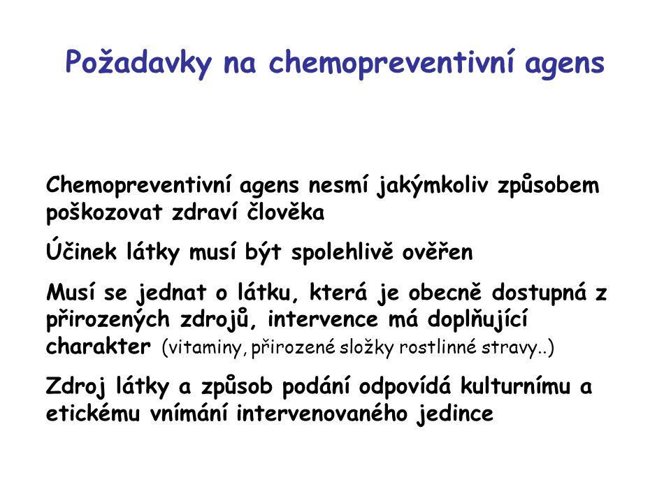 Požadavky na chemopreventivní agens Chemopreventivní agens nesmí jakýmkoliv způsobem poškozovat zdraví člověka Účinek látky musí být spolehlivě ověřen Musí se jednat o látku, která je obecně dostupná z přirozených zdrojů, intervence má doplňující charakter (vitaminy, přirozené složky rostlinné stravy..) Zdroj látky a způsob podání odpovídá kulturnímu a etickému vnímání intervenovaného jedince