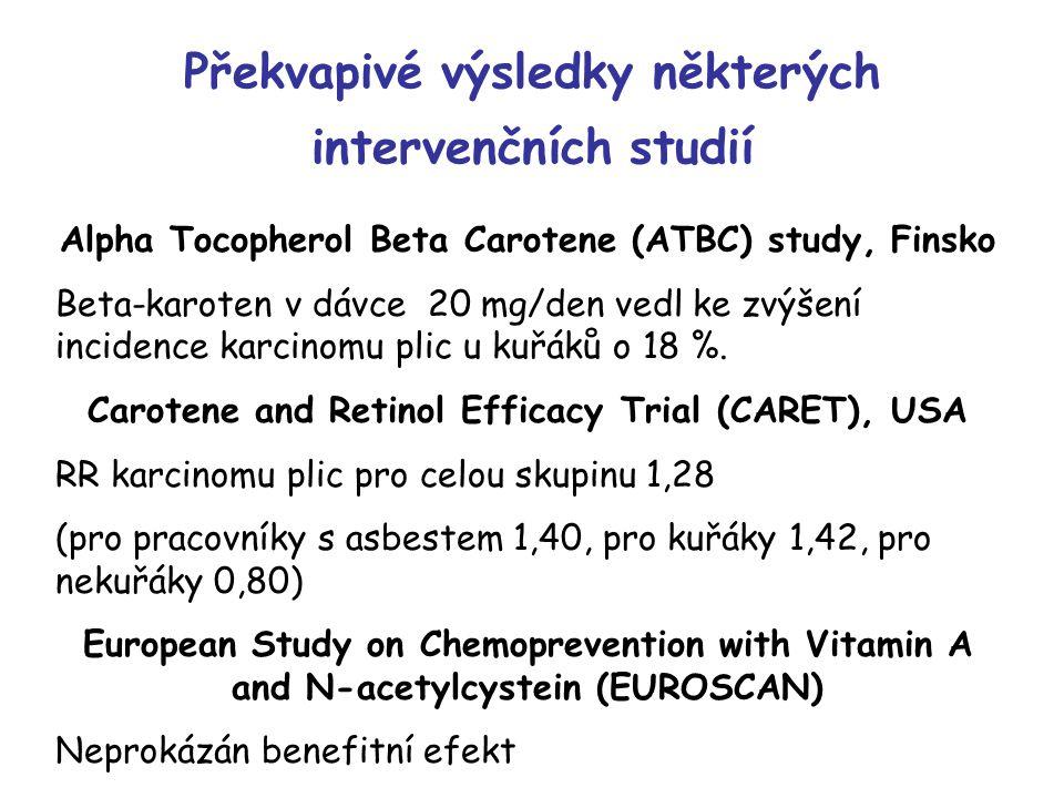 Překvapivé výsledky některých intervenčních studií Alpha Tocopherol Beta Carotene (ATBC) study, Finsko Beta-karoten v dávce 20 mg/den vedl ke zvýšení