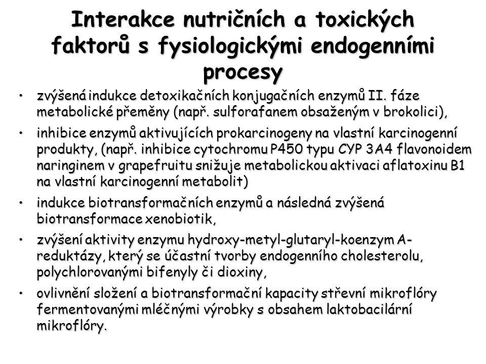 Interakce nutričních a toxických faktorů s fysiologickými endogenními procesy zvýšená indukce detoxikačních konjugačních enzymů II. fáze metabolické p