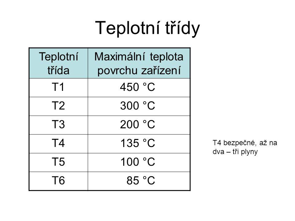 Teplotní třídy Teplotní třída Maximální teplota povrchu zařízení T1 450 °C T2 300 °C T3 200 °C T4 135 °C T5 100 °C T6 85 °C T4 bezpečné, až na dva – t
