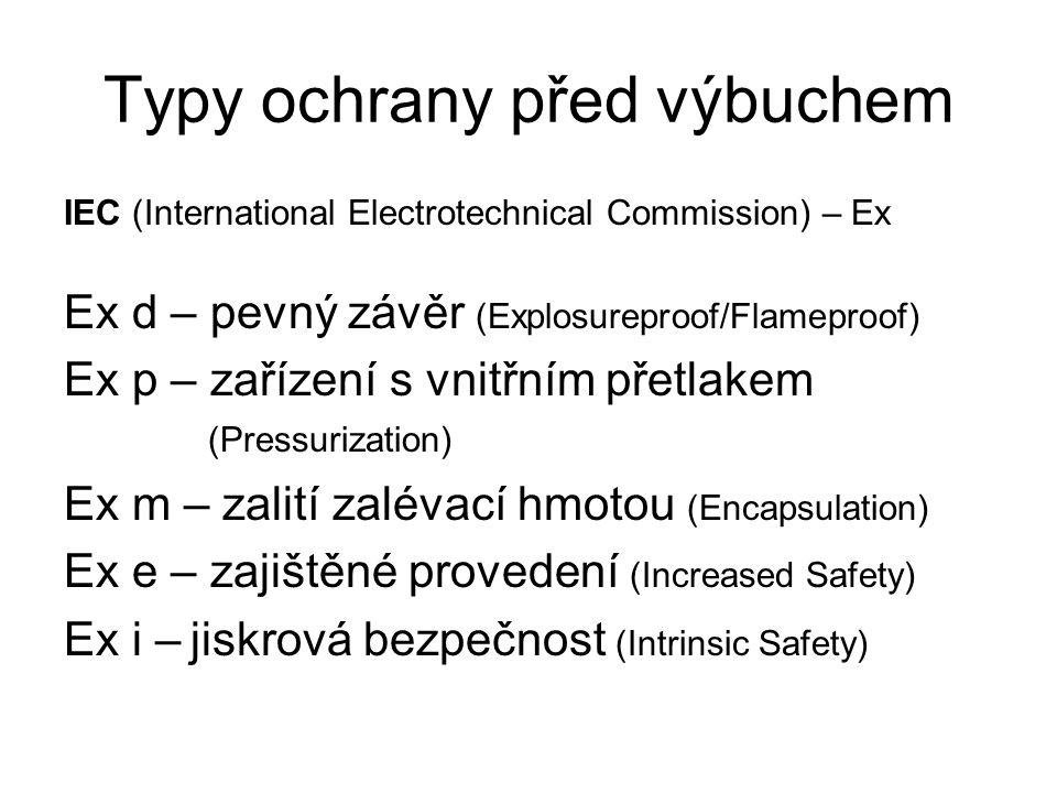 Typy ochrany před výbuchem IEC (International Electrotechnical Commission) – Ex Ex d – pevný závěr (Explosureproof/Flameproof) Ex p – zařízení s vnitř