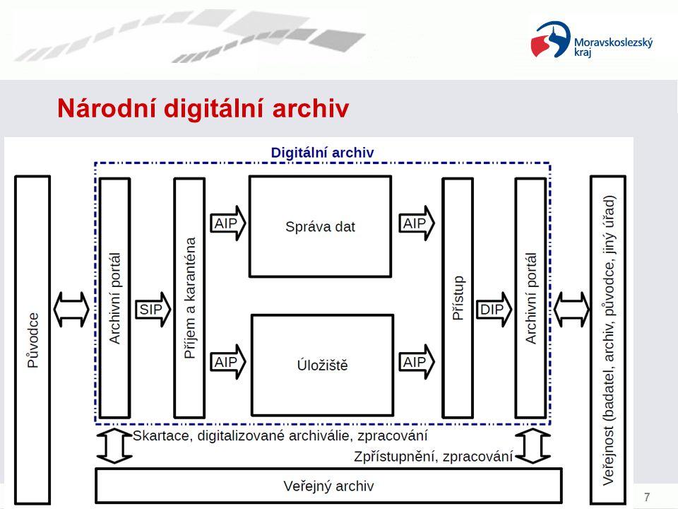 Národní digitální archiv 7