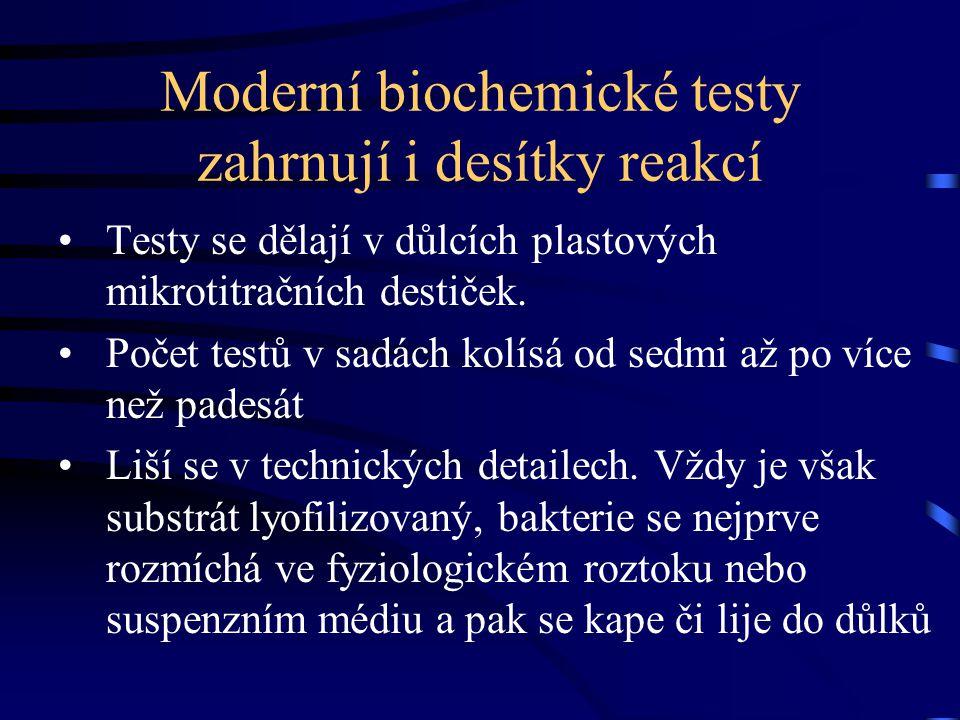 Moderní biochemické testy zahrnují i desítky reakcí Testy se dělají v důlcích plastových mikrotitračních destiček. Počet testů v sadách kolísá od sedm