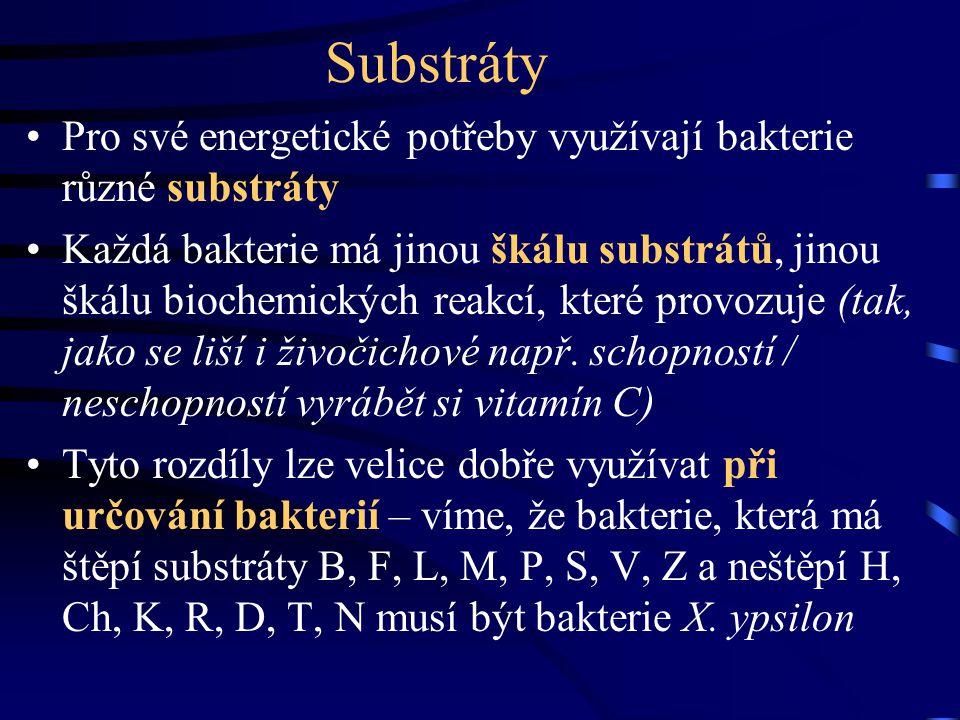 Substráty Pro své energetické potřeby využívají bakterie různé substráty Každá bakterie má jinou škálu substrátů, jinou škálu biochemických reakcí, kt