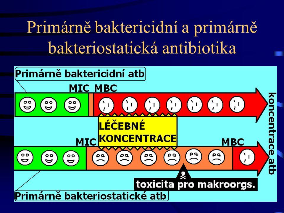 Primárně baktericidní a primárně bakteriostatická antibiotika