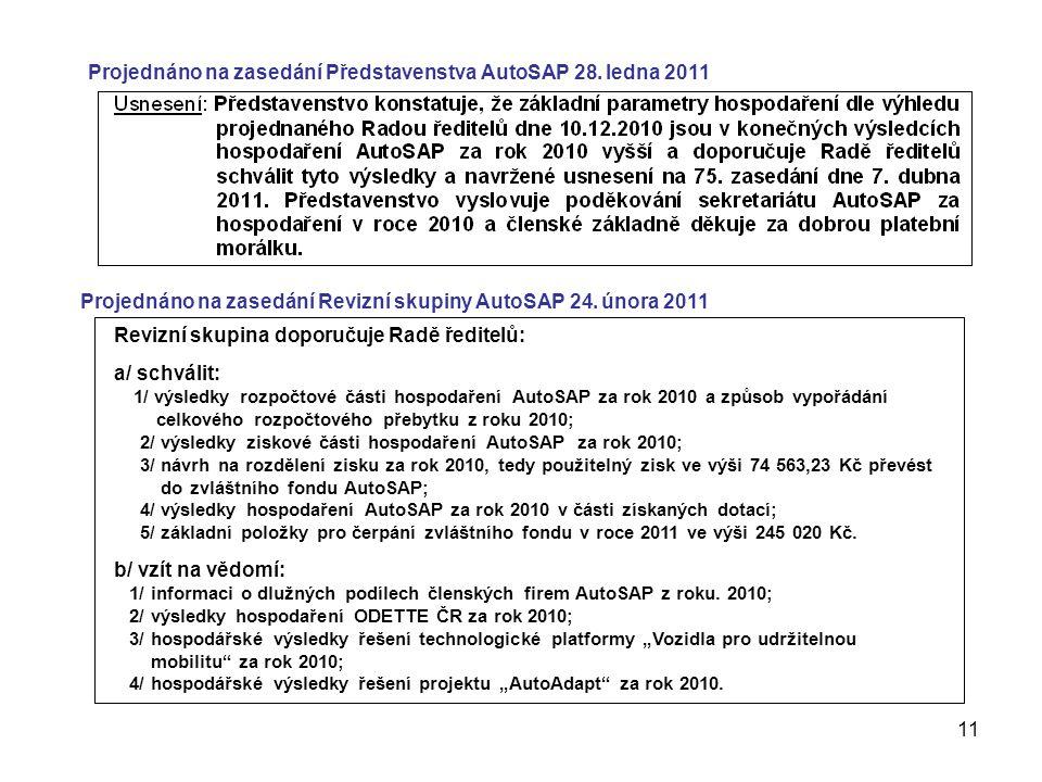 11 Projednáno na zasedání Revizní skupiny AutoSAP 24.